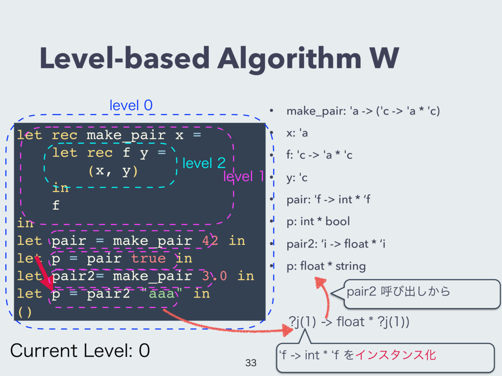 Level-based Algorithm W • make_pair: 'a -> ('c ...