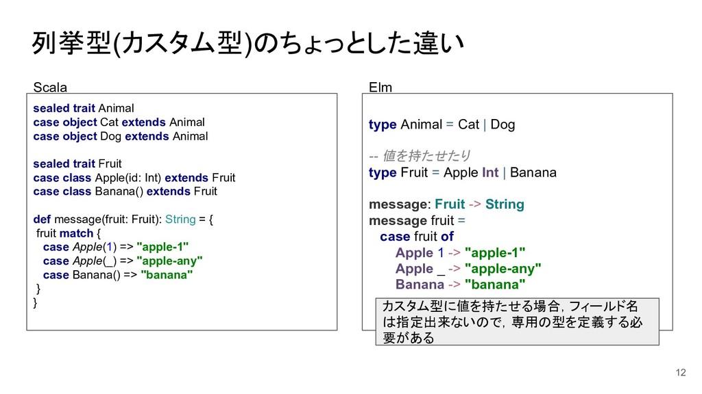 列挙型(カスタム型)のちょっとした違い sealed trait Animal case ob...
