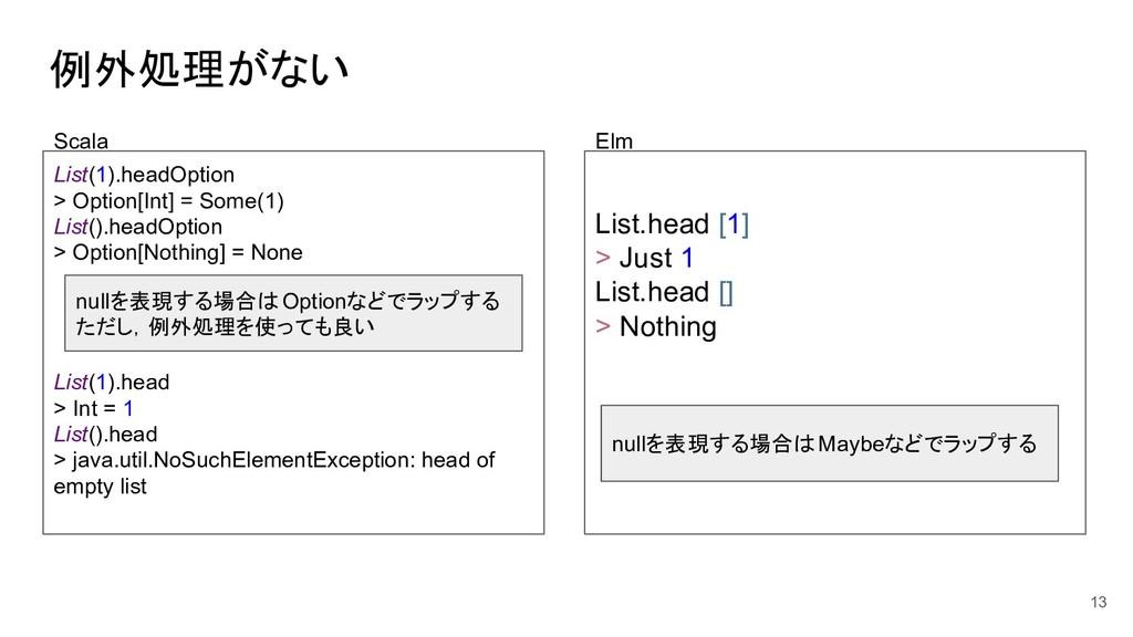 例外処理がない List(1).headOption > Option[Int] = Some...