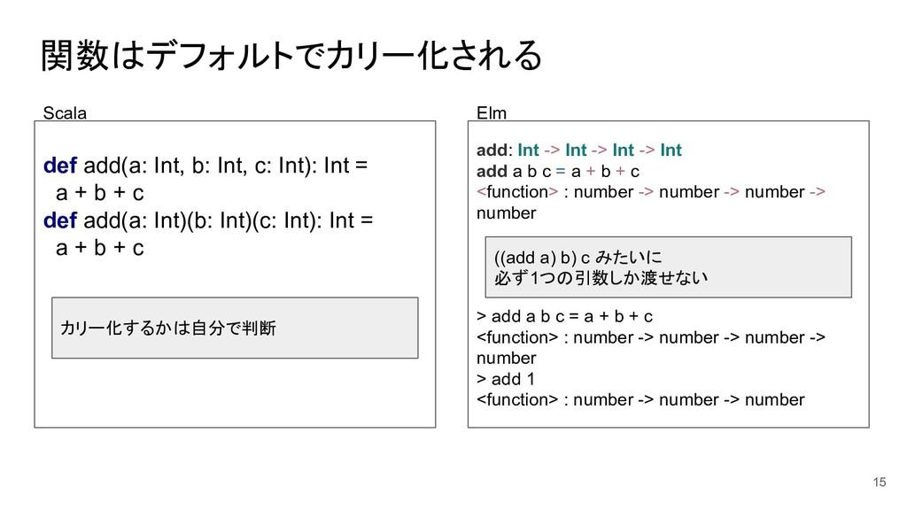 関数はデフォルトでカリー化される def add(a: Int, b: Int, c: Int...