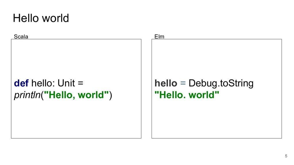 """Hello world def hello: Unit = println(""""Hello, w..."""