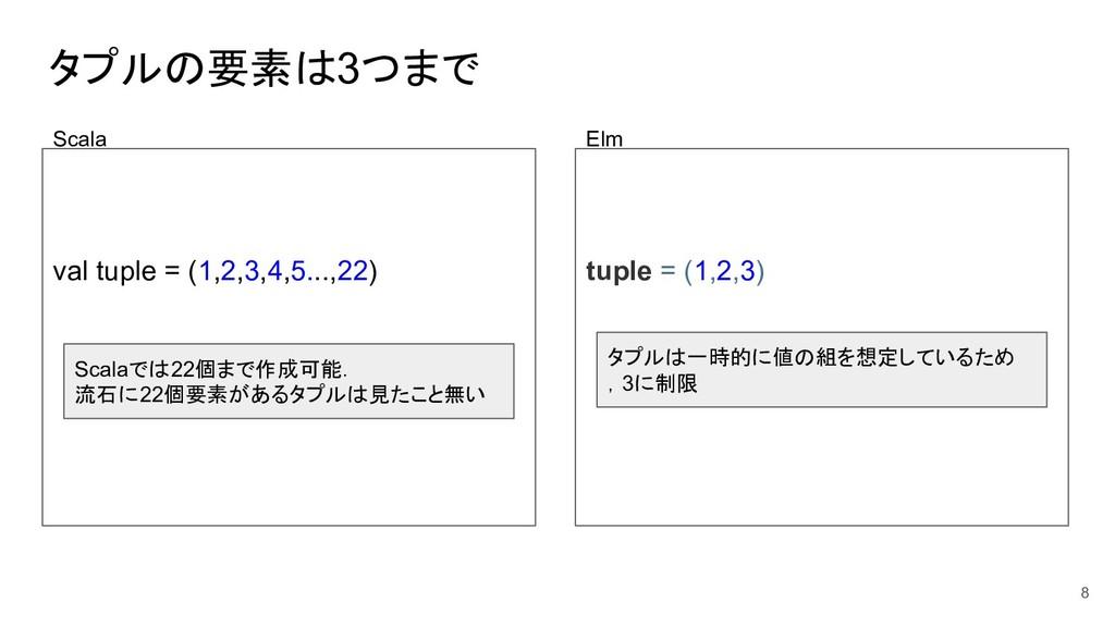 タプルの要素は3つまで val tuple = (1,2,3,4,5...,22) tuple...