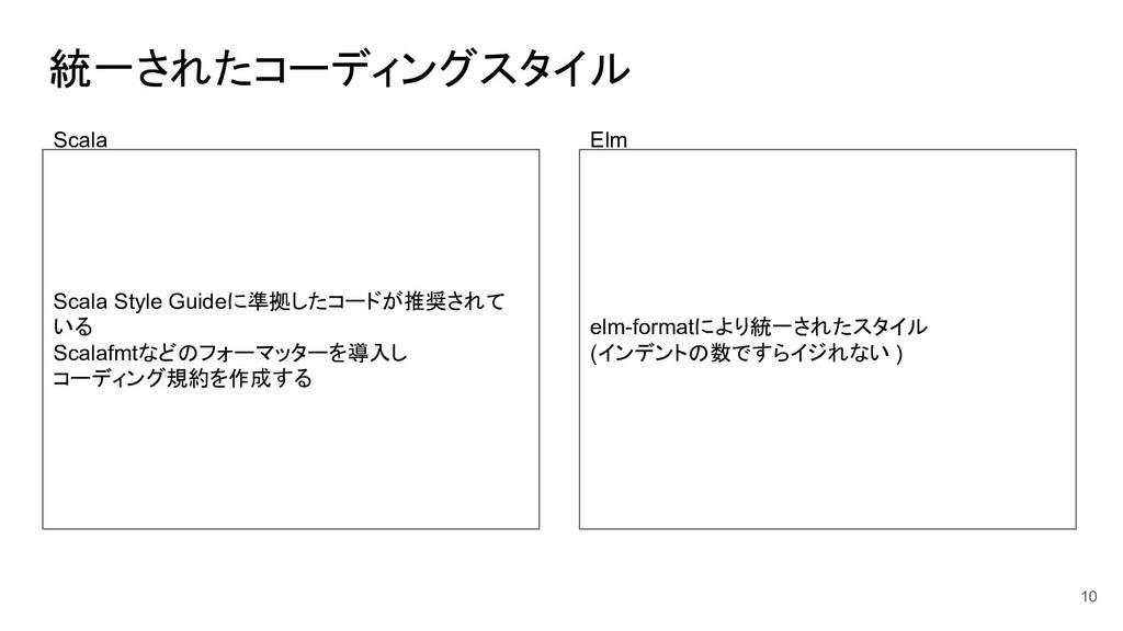 統一されたコーディングスタイル Scala Style Guideに準拠したコードが推奨されて...
