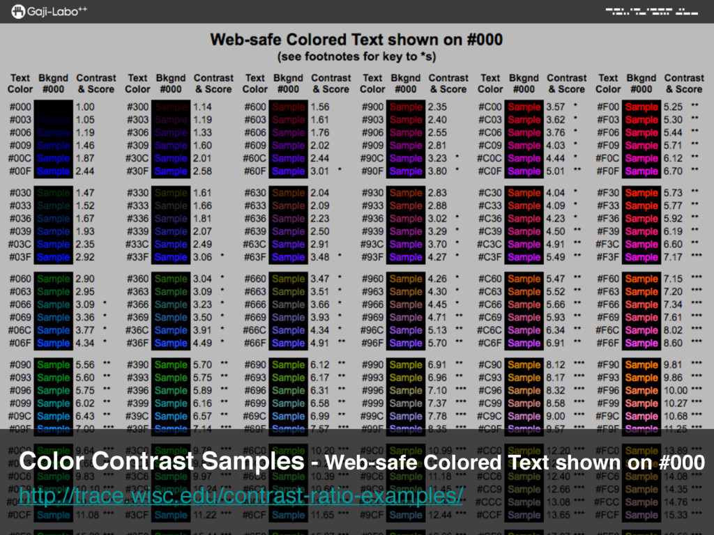 Color Contrast Samples - Web-safe Colored Text ...