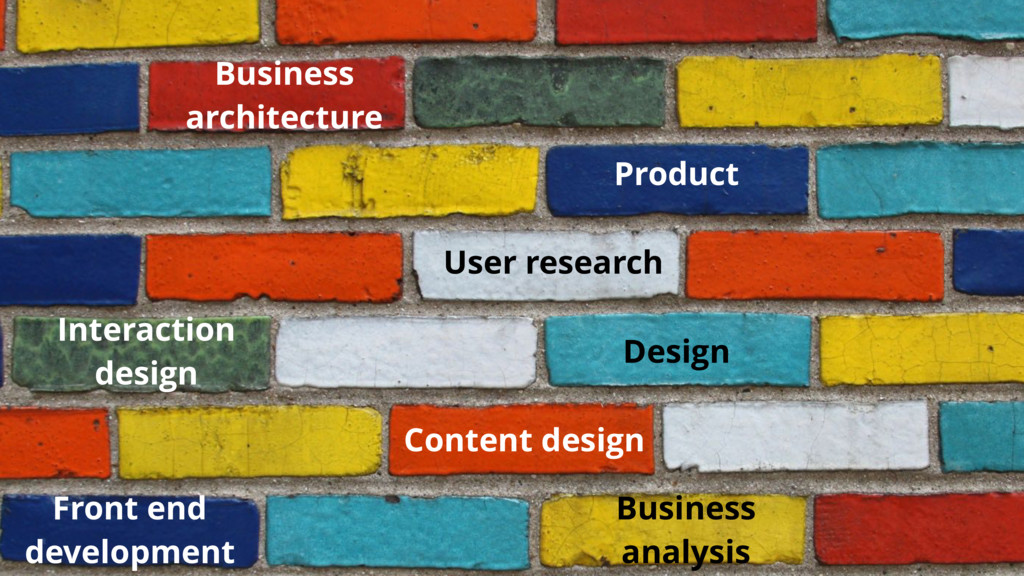 User research Product Business analysis Design ...