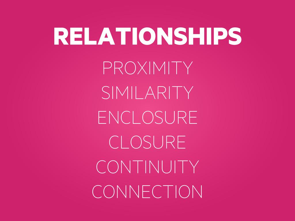 RELATIONSHIPS PROXIMITY SIMILARITY ENCLOSURE CL...