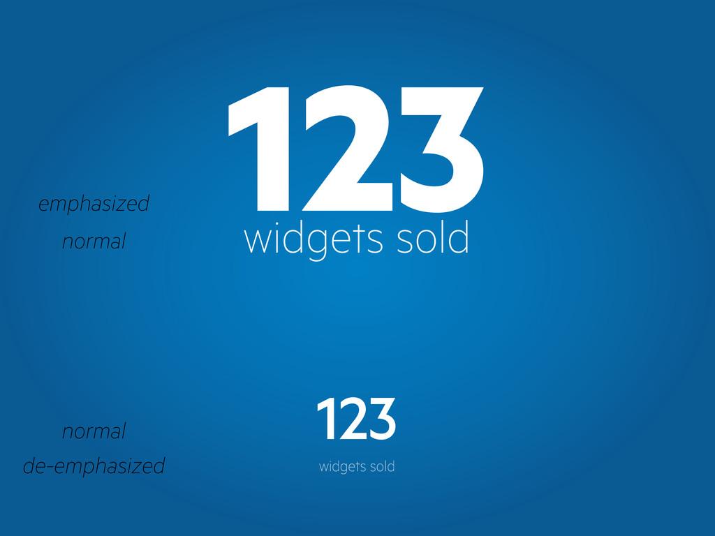 123 widgets sold 123 widgets sold normal emphas...