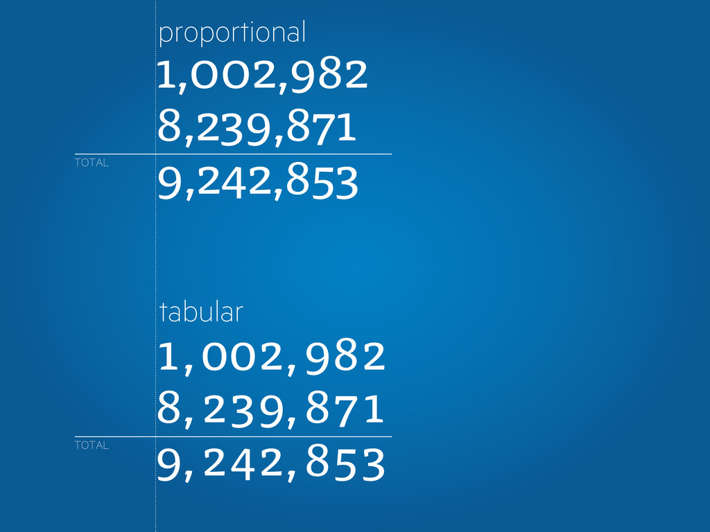 1,002,982 8,239,871 9,242,853 proportional tabu...