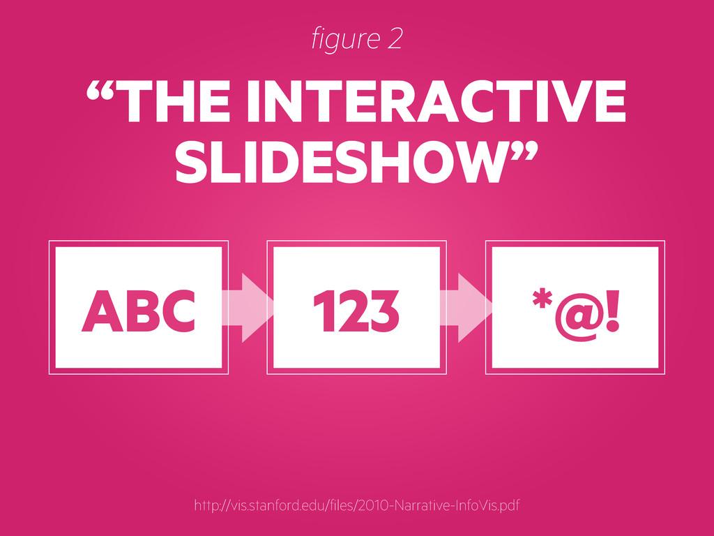 """THE INTERACTIVE SLIDESHOW"" figure 2 ABC 123 *@..."