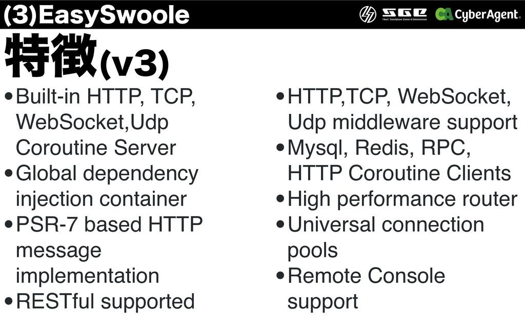 ಛ  &BTZ4XPPMF •Built-in HTTP, TCP, WebSocket,...