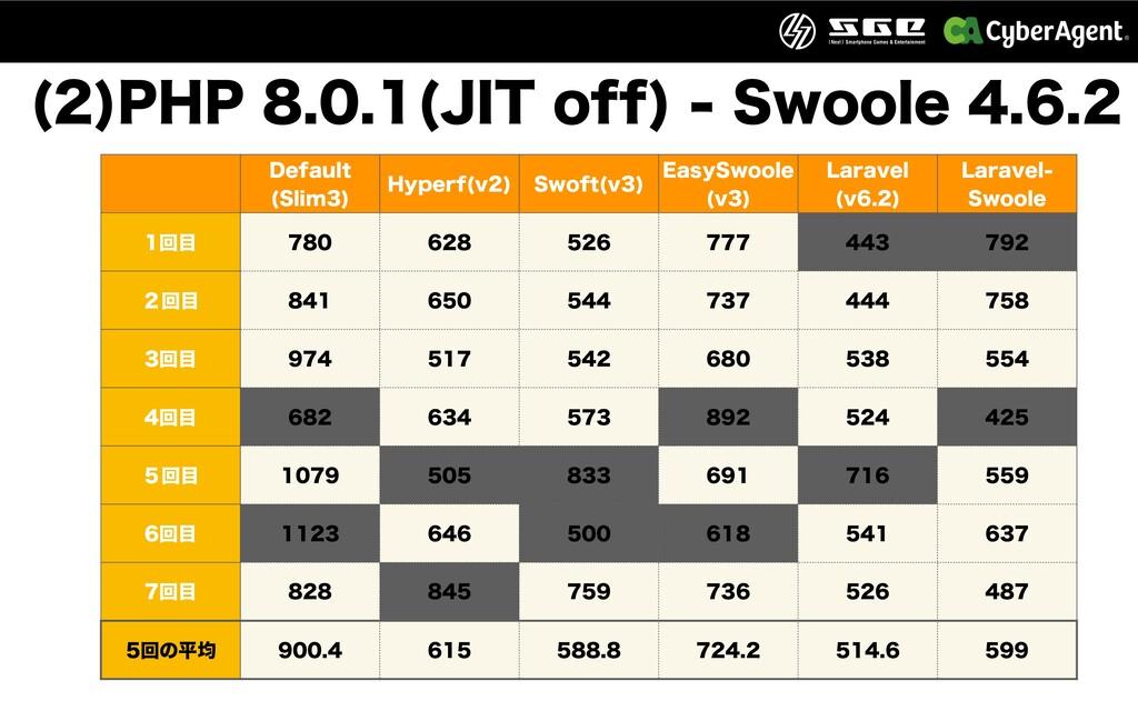 %FGBVMU 4MJN  )ZQFSG W  4XPGU W  &BTZ4XPPMF...