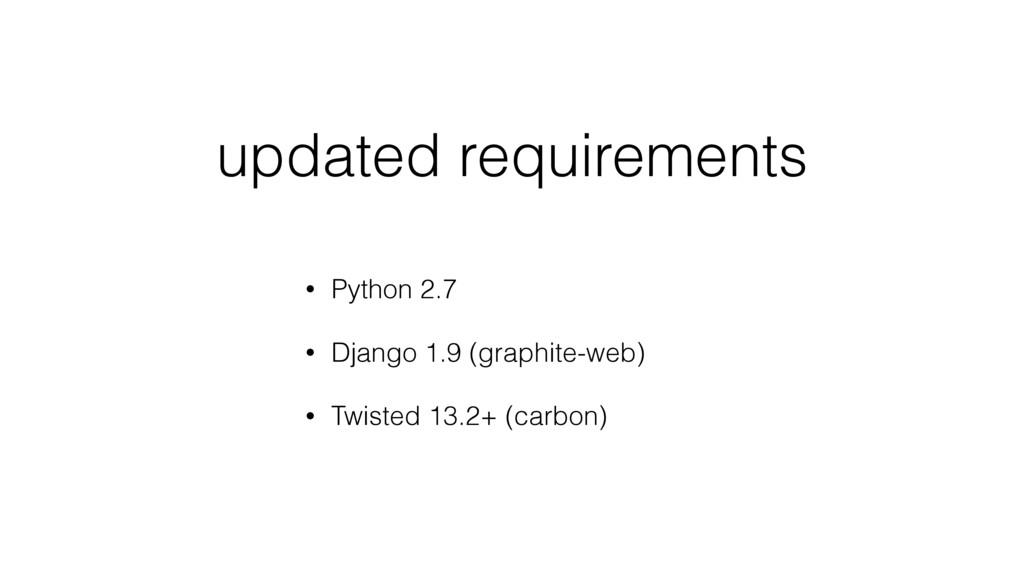 updated requirements • Python 2.7 • Django 1.9 ...