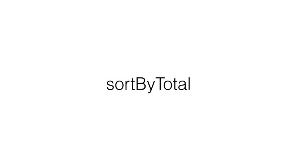 sortByTotal