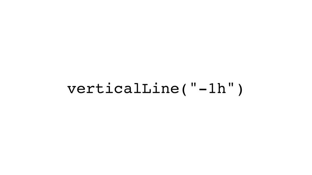 """verticalLine(""""-1h"""")"""