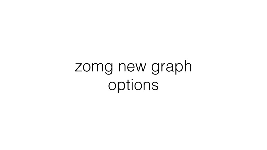 zomg new graph options