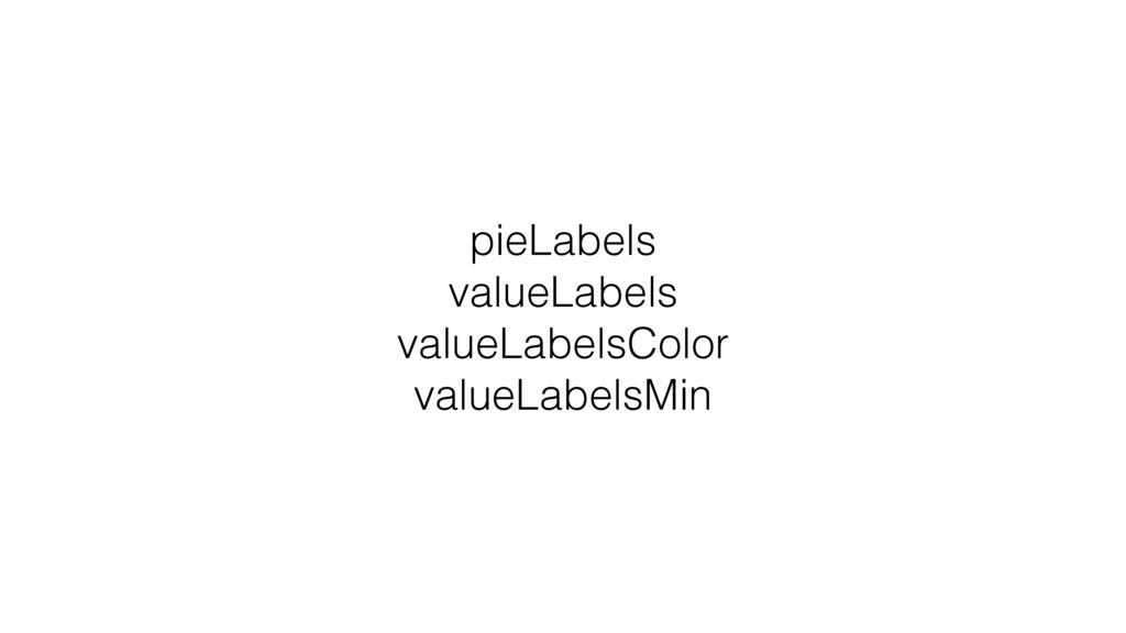 pieLabels valueLabels valueLabelsColor valueLab...