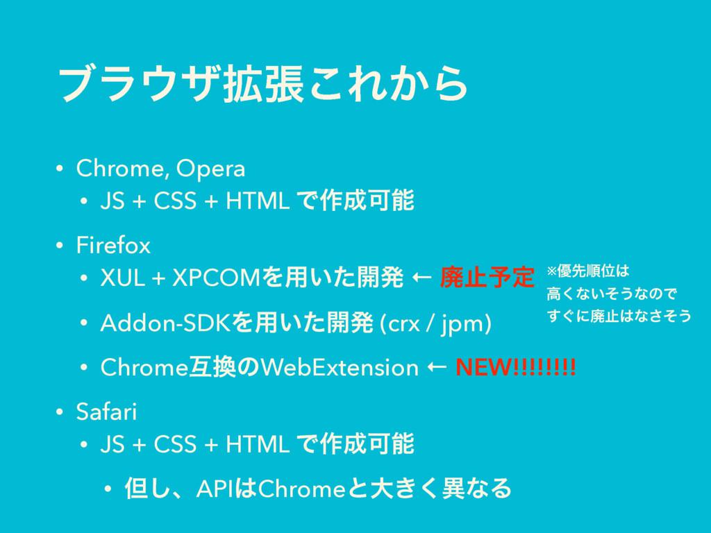 ϒϥβ֦ு͜Ε͔Β • Chrome, Opera • JS + CSS + HTML Ͱ࡞...