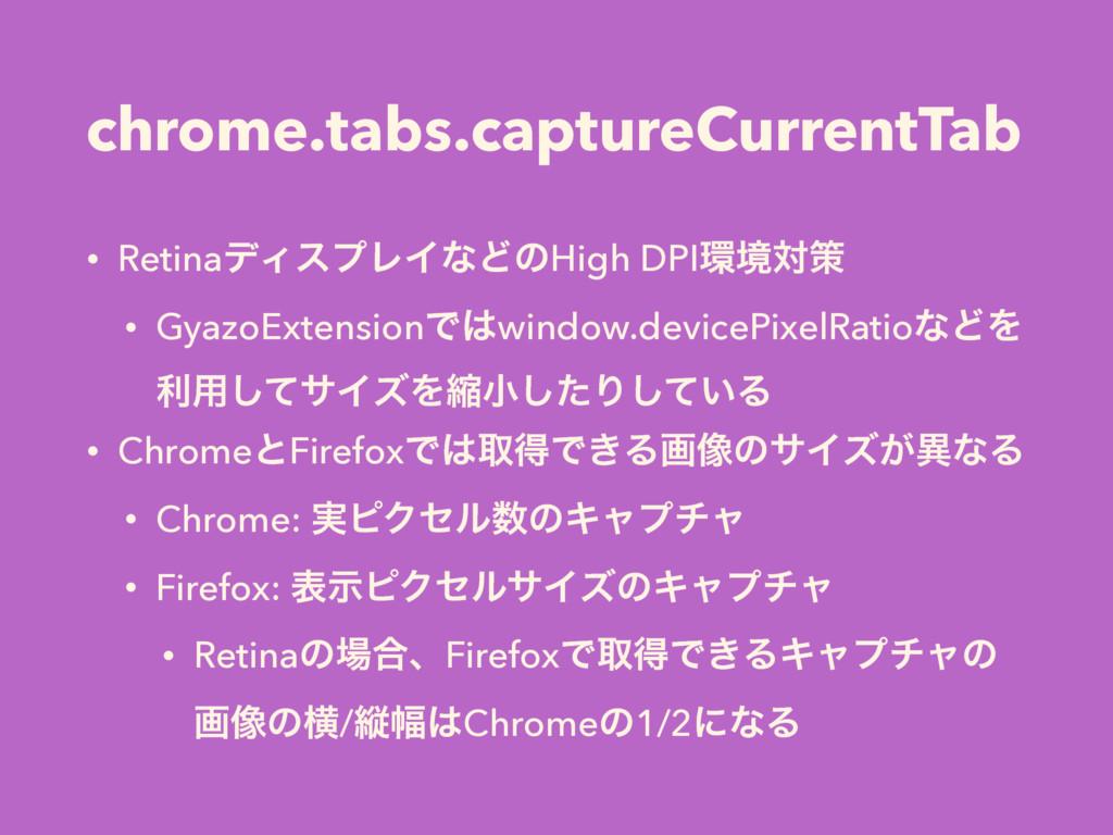 chrome.tabs.captureCurrentTab • RetinaσΟεϓϨΠͳͲͷ...
