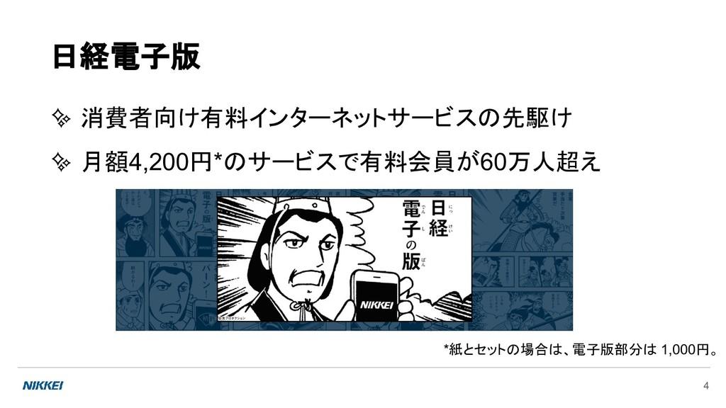 4 日経電子版 ✨ 消費者向け有料インターネットサービスの先駆け ✨ 月額4,200円*のサー...