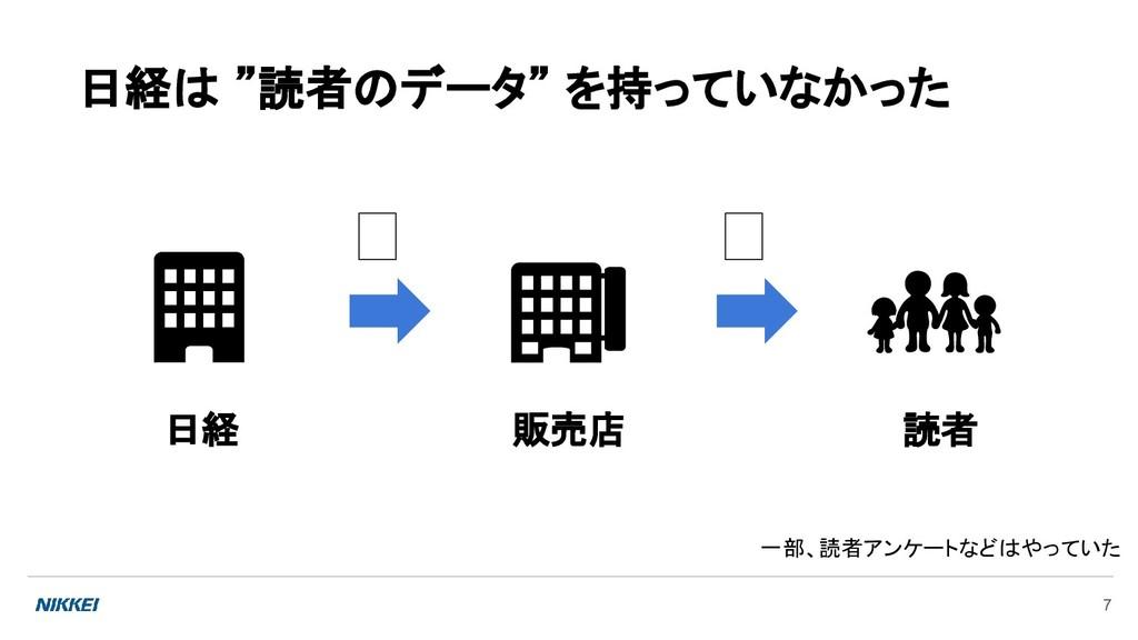 """7 日経は """"読者のデータ"""" を持っていなかった    日経 販売店 読者 一部、読者アンケー..."""