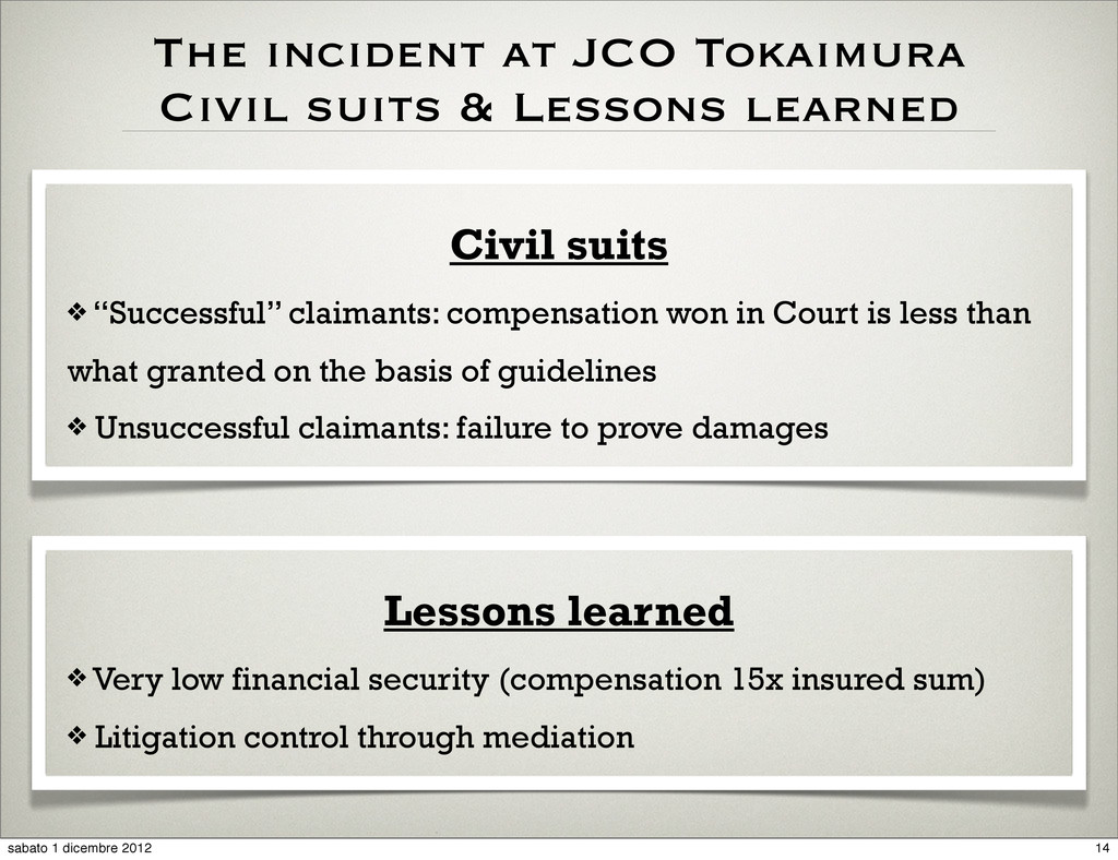The incident at JCO Tokaimura Civil suits & Les...