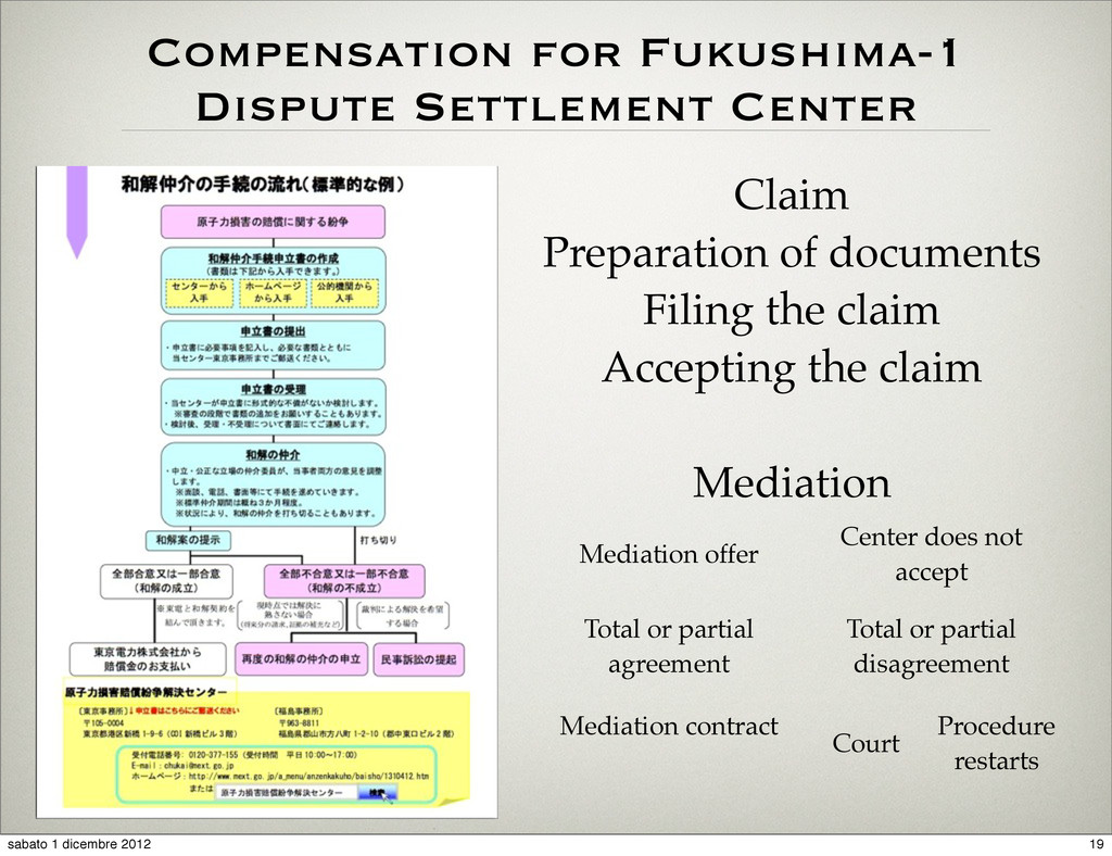 Claim Preparation of documents Filing the claim...