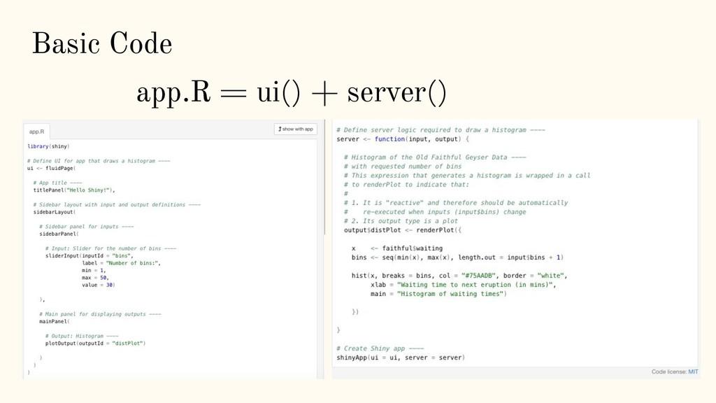 Basic Code app.R = ui() + server()