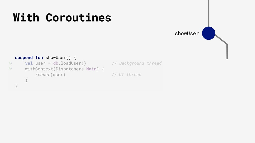 With Coroutines suspend fun showUser() { val us...