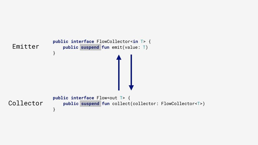 public interface Flow<out T> { public suspend f...