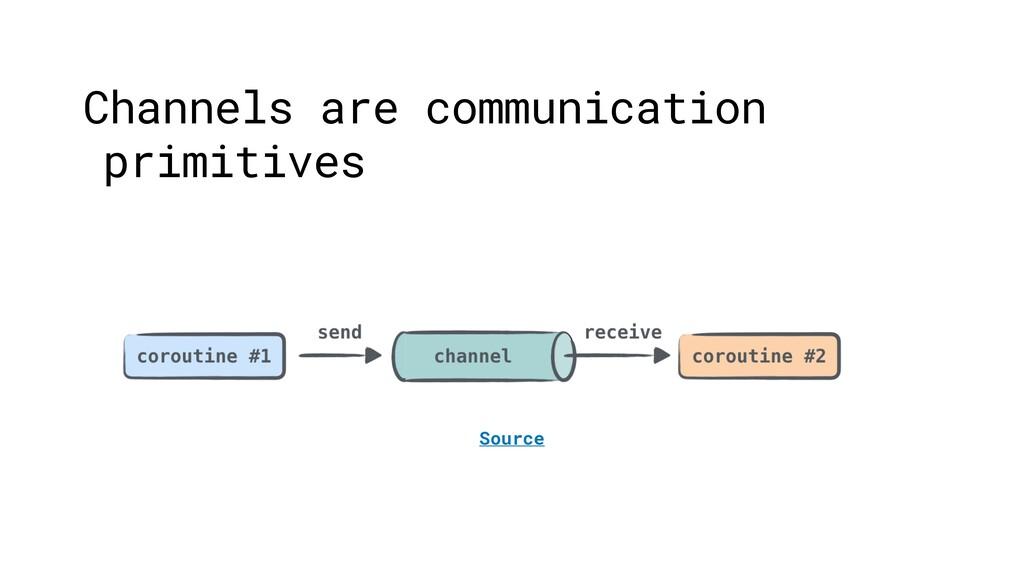 Channels are communication primitives Source