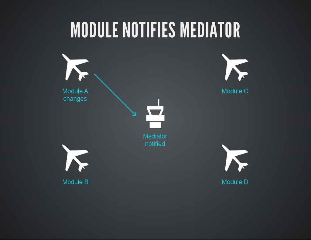 MODULE NOTIFIES MEDIATOR