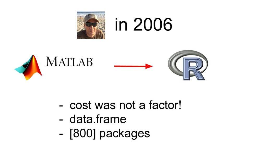 in 2006 - cost was not a factor! - data.frame -...
