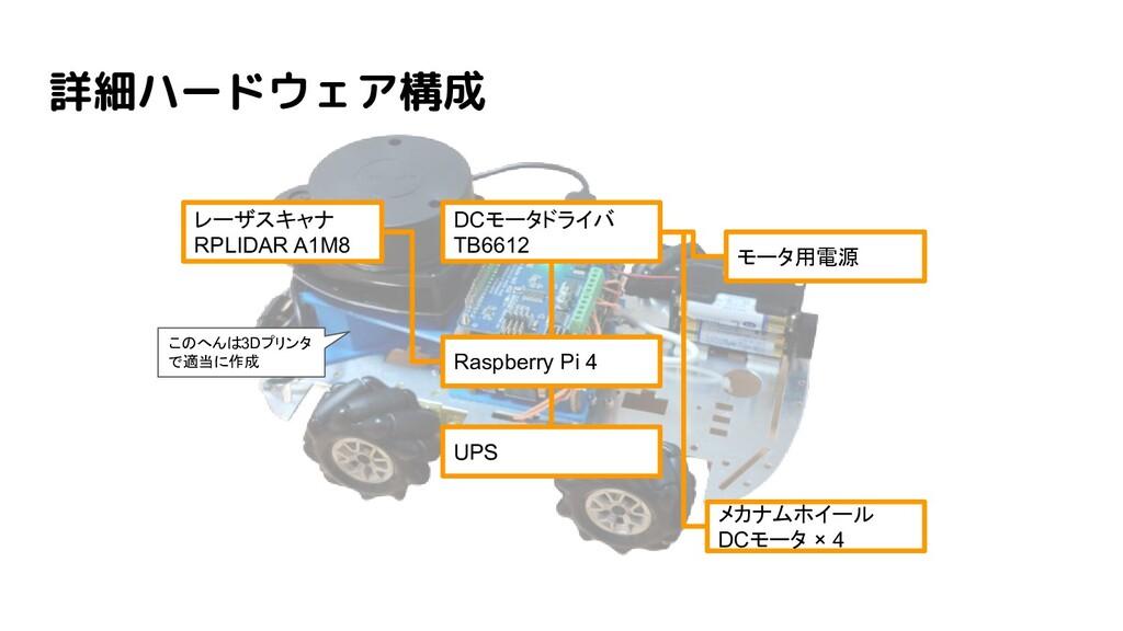 詳細ハードウェア構成 Raspberry Pi 4 UPS DCモータドライバ TB6612 ...