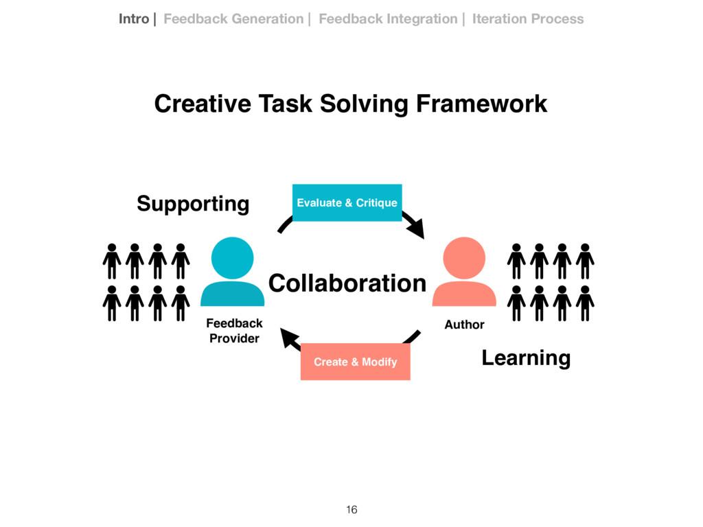 16 Evaluate & Critique Create & Modify Author L...