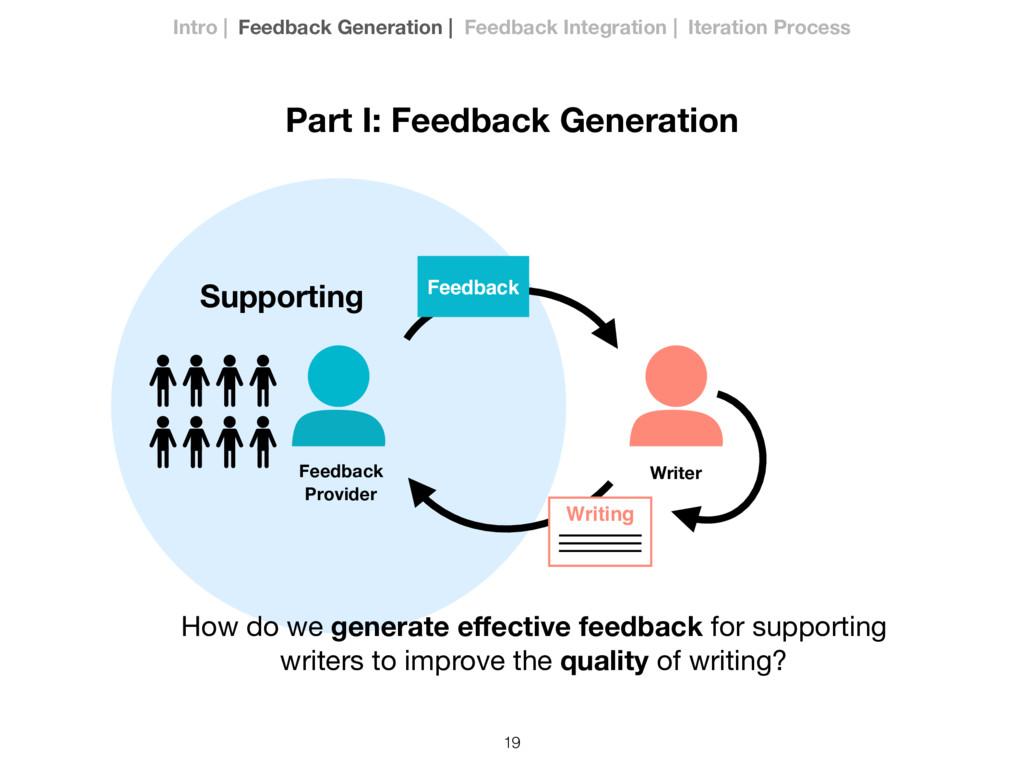 19 Part I: Feedback Generation Writing Feedback...