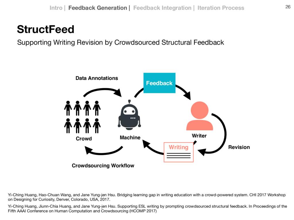 26 Writer Feedback Writing Crowd Machine Suppor...