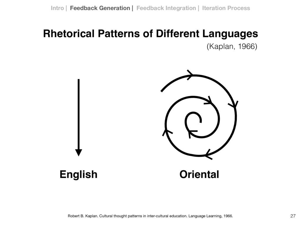 27 English Oriental (Kaplan, 1966) Rhetorical P...