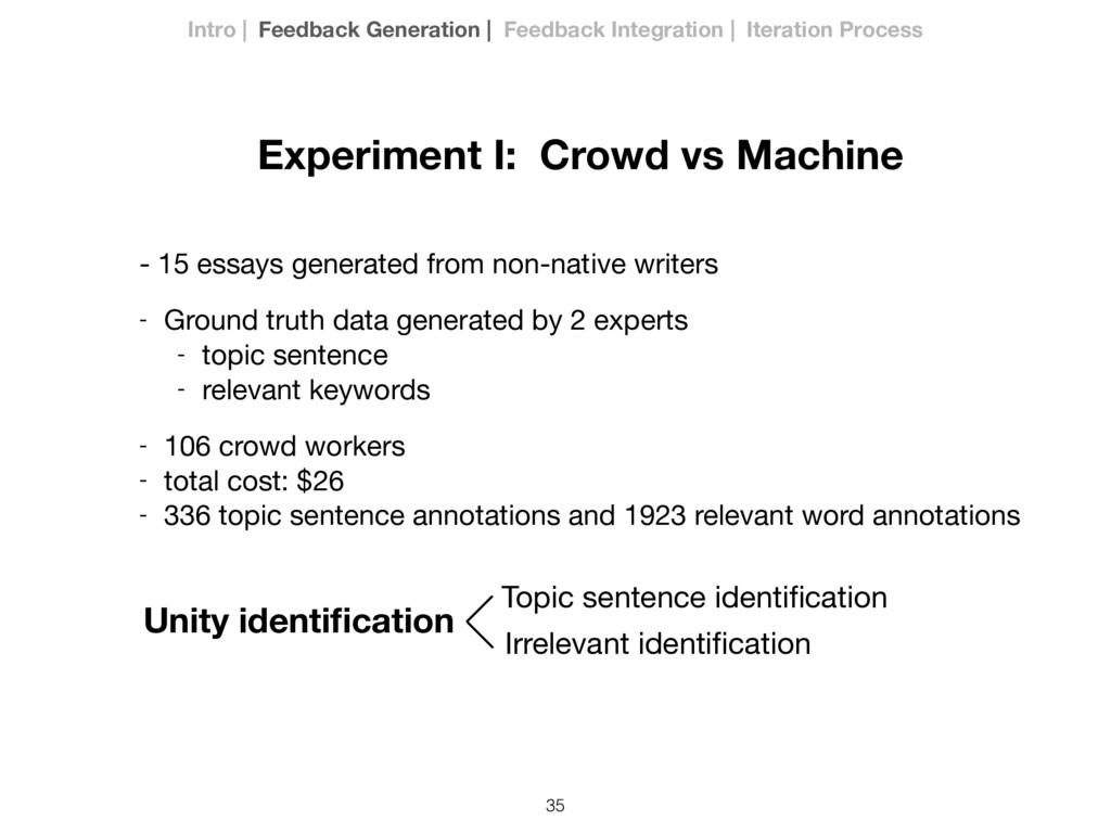 Experiment I: Crowd vs Machine Unity identificat...