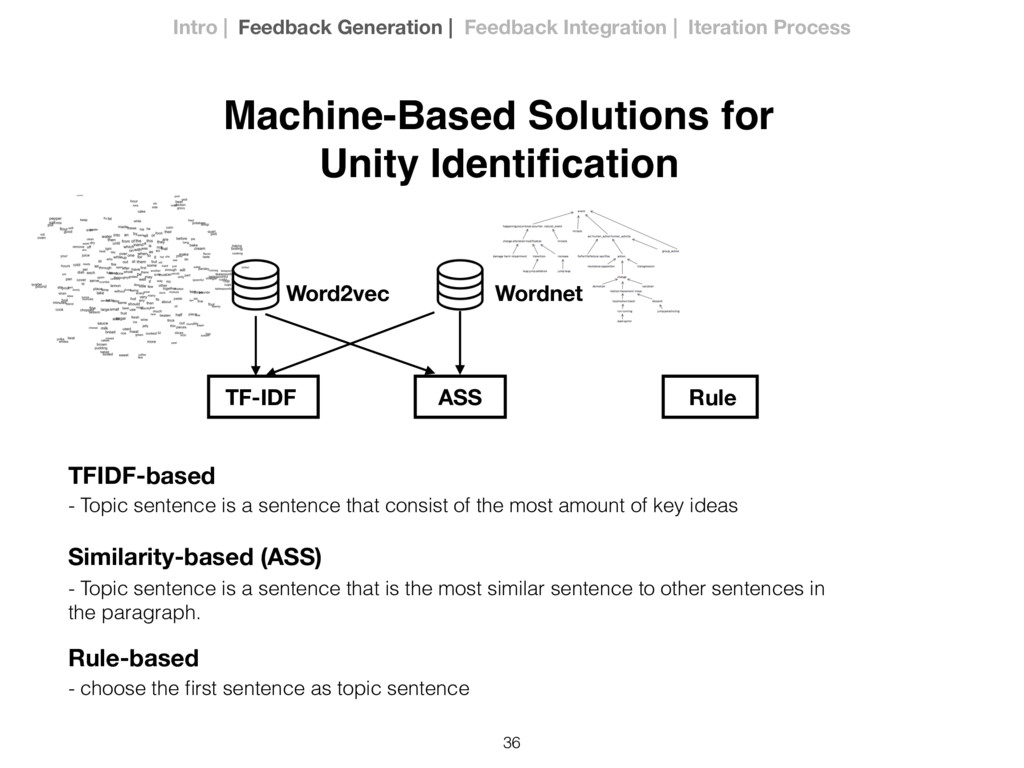 36 Machine-Based Solutions for Unity Identificat...