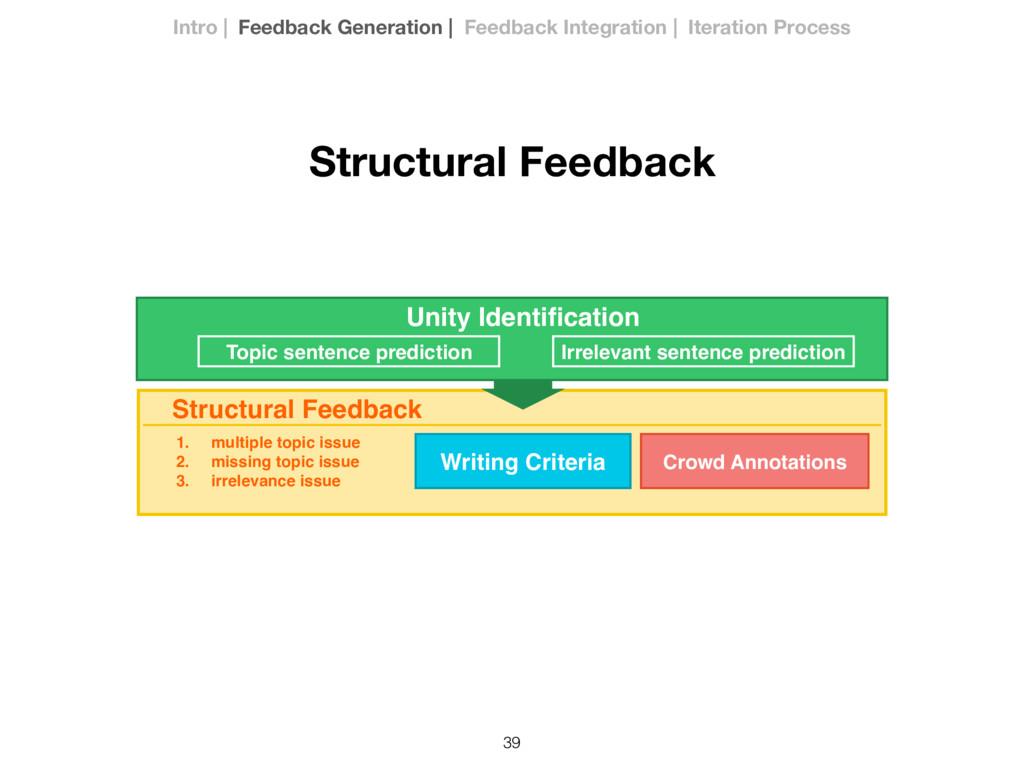 39 Structural Feedback Writing Criteria 1. mult...