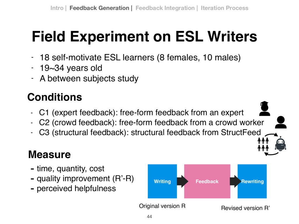 44 Field Experiment on ESL Writers - 18 self-mo...