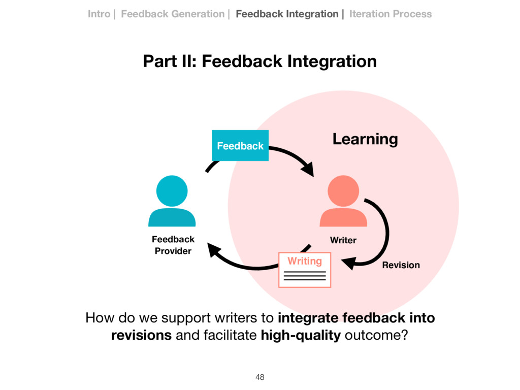 Learning 48 Part II: Feedback Integration Writi...