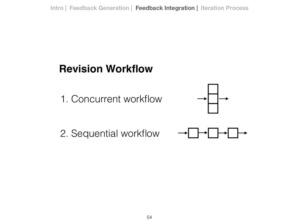 54 Revision Workflow 1. Concurrent workflow 2. Se...