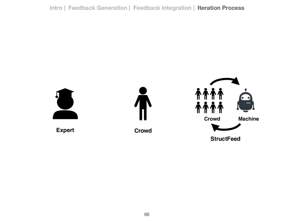 66 Expert Crowd Crowd Machine StructFeed Intro ...