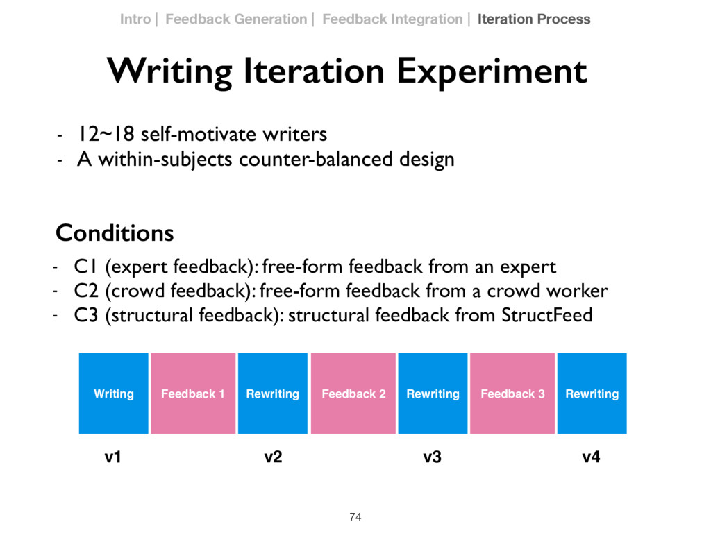 74 Writing Iteration Experiment - 12~18 self-mo...