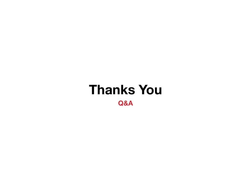 Thanks You Q&A