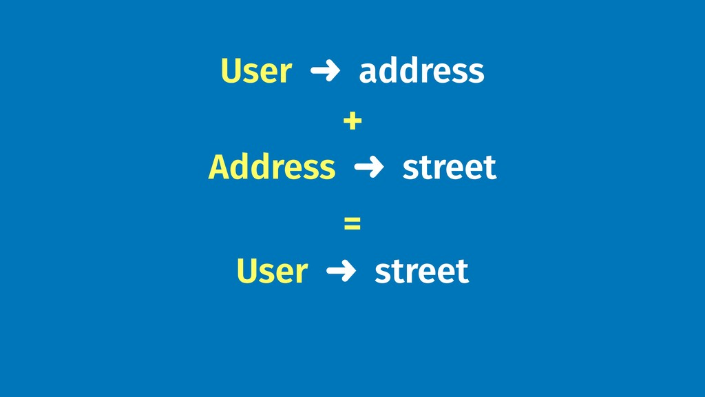 User ➜ address Address ➜ street User ➜ street +...