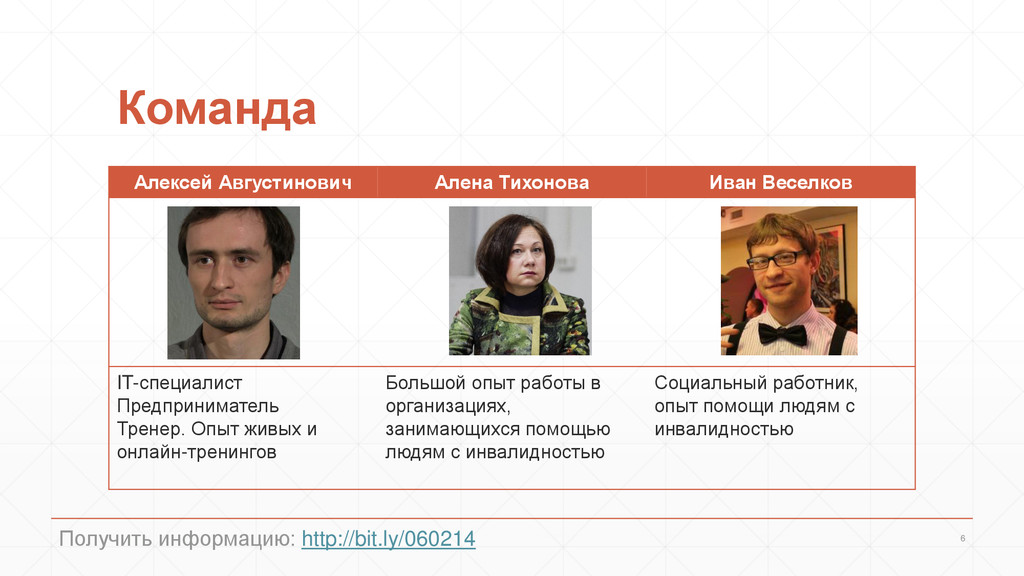Команда Алексей Августинович Алена Тихонова Ива...