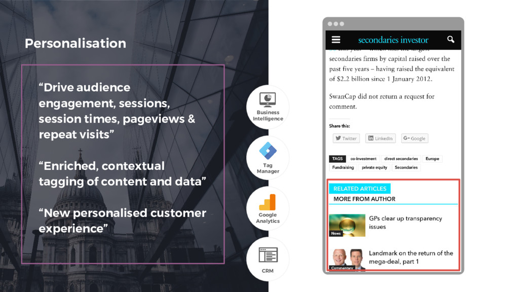 """""""Drive audience engagement, sessions, session t..."""