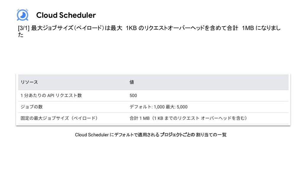 Cloud Scheduler [3/1] 最大ジョブサイズ(ペイロード)は最大 1KB のリ...